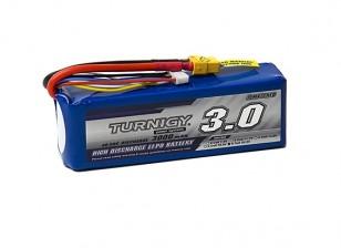 Turnigy-battery-3000mah-6s-40c-lipo-xt60