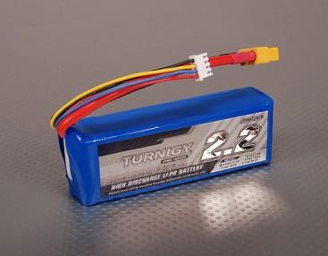 Turnigy 2200mAh 3S 40C Lipo Pack