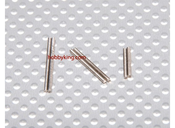 E6028 Screw Rod Pack