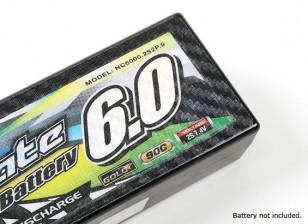 TrackStar Decorative Batterij Cover Panels voor Standard 2S Hardcase Transparant Carbon Pattern (1 st)