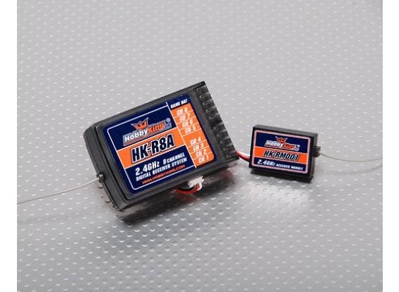 业余爱好国王的2.4GHz接收器为8Ch