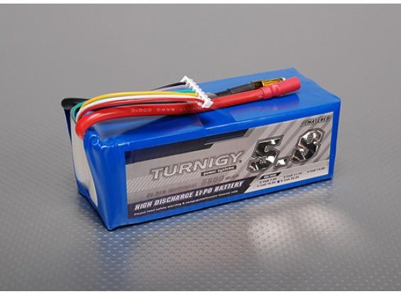 Turnigy 5800mAh的6S 25C前列包