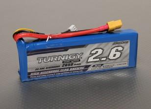 Turnigy 2650mAh 3S 20C前列包