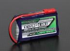 Turnigy nano-tech 350mAh 1S 65 ~ 130C Lipo Paquet