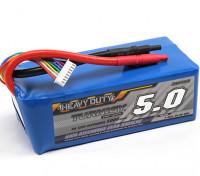 Turnigy Heavy Duty 5000mAh 7S 60C Lipo-Pack