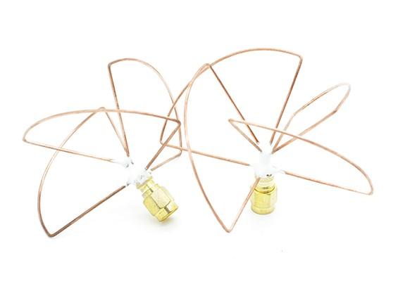 2,4 GHz polarizados circulares de la antena RP-SMA (Set) (corto)