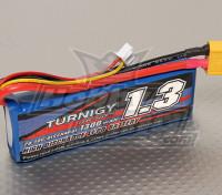 Turnigy 1300mAh 2S 20C Lipo Pack (Traje 1/18 de Camión)