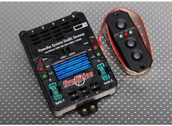 PowerBox 40/16 Evolution w / Switch Sensor