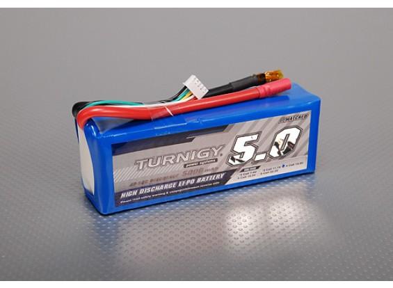 Turnigy 5000mAh 4S 40C Lipo Confezione
