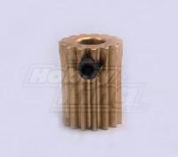 Sostituzione Pignone 4mm - 15T