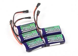 Turnigy nano-tech 260mAh 1S 35-70C Lipo Pack (QR Ladybird/Genius CP/Mini CP)2