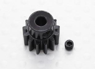 Motore Pignone 13T - A2032 e A2033