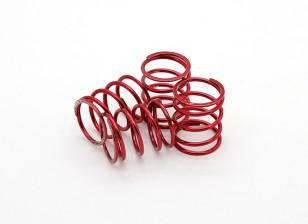 Trackstar Sospensioni Spring Rosso 21 x 14 millimetri 3.5kg (4) S129450