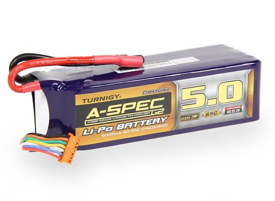 Turnigy нано-технологий A-SPEC G2 5000mAh 6S 65 ~ 130C Липо пакет