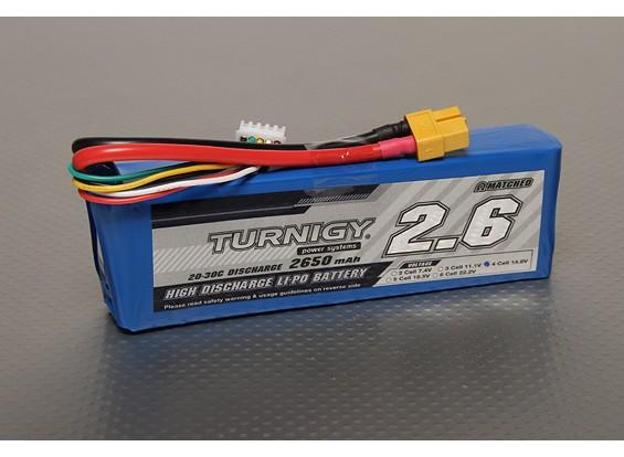 Turnigy 2650mAh 4S 20C Lipo обновления