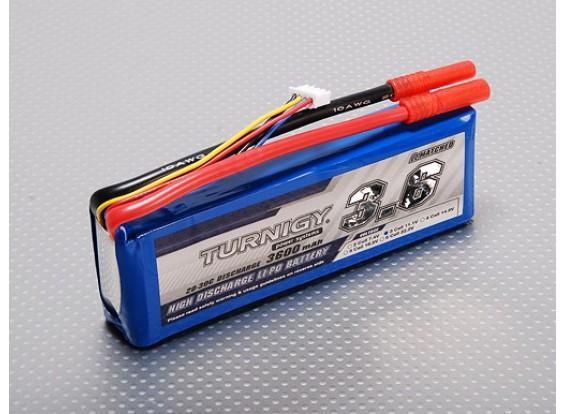 Turnigy 3600mAh 3S 20C Lipo обновления