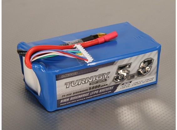Turnigy 5800mAh 8S 25C Lipo обновления