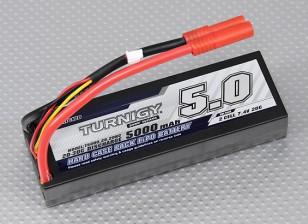 Turnigy 5000mAh 2S1P 20C Hardcase упаковка (ЕДОР ПРИНЯТО) (DE Склад)