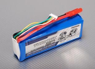Turnigy 3000mAh 4S 30C Lipo обновления