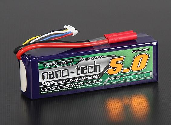 Turnigyナノテクノロジー5000mAに4S 65〜130℃リポパック