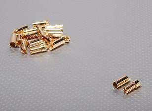 PolyMAXの5.5ミリメートルゴールドコネクタ10組(20PC)