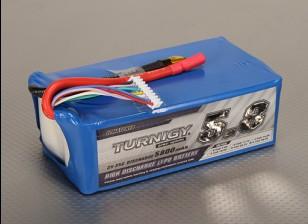 Turnigy 5800mAh 8S 25Cリポパック