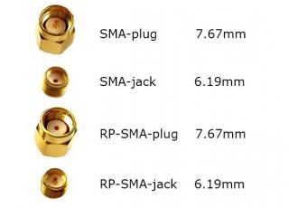 SMA / RP-SMA Images