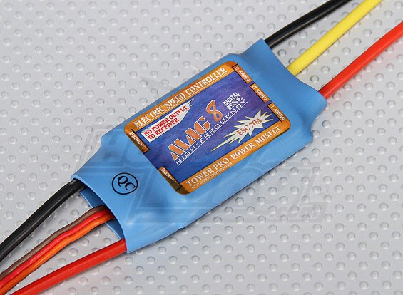 TP BSC n65A controlador de velocidade