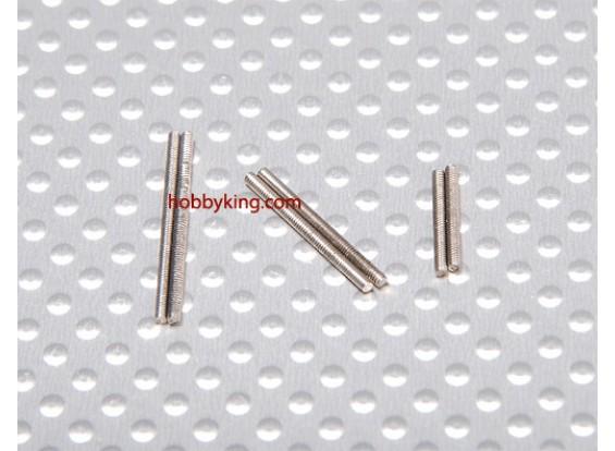 E6028 Screw Rod pacote
