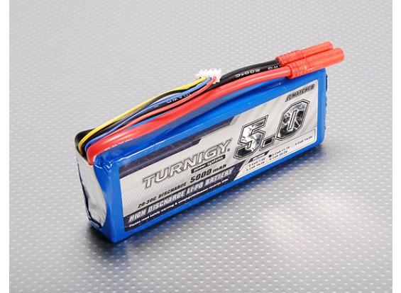 Turnigy 5000mAh 3S 20C Lipo pacote