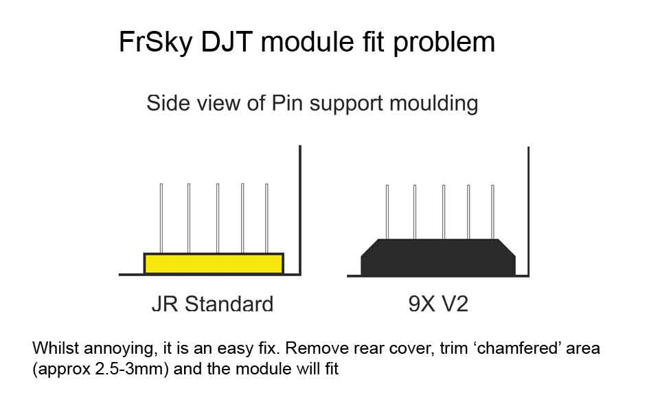 1021899284X196598X24 frsky djt 2 4ghz combo pack for jr w telemetry module & v8fr ii rx  at gsmx.co