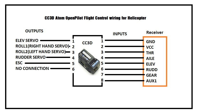 cc3d atom openpilot flight control board authorized horizontal pins cc 3d heli wiring