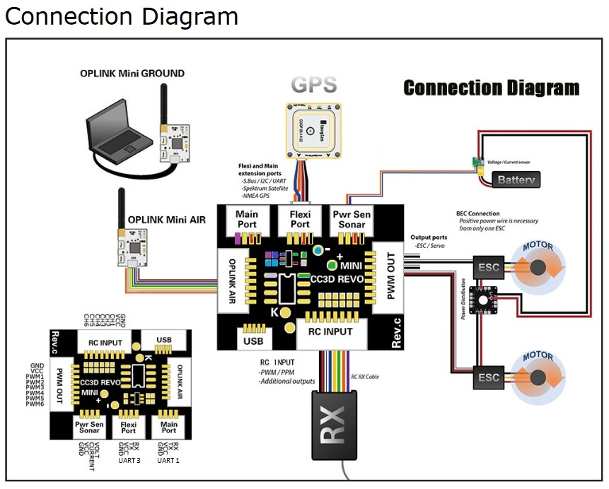 441019279X769333X45 mini cc3d revolution 32bit f4 based flight controller revo security camera wiring diagram at pacquiaovsvargaslive.co