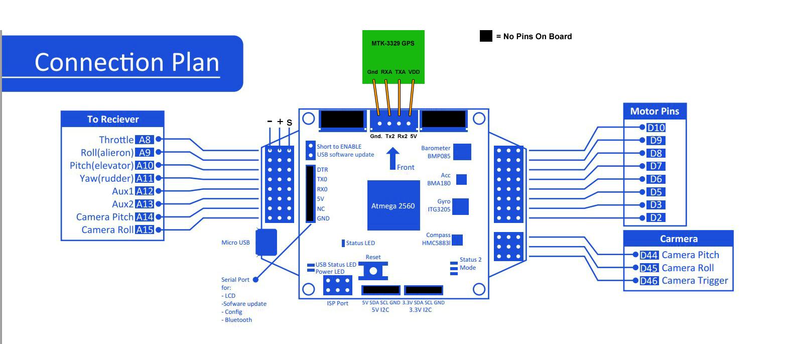 multiwii pro flight controller w mtk gps module mwc pro wiring guide