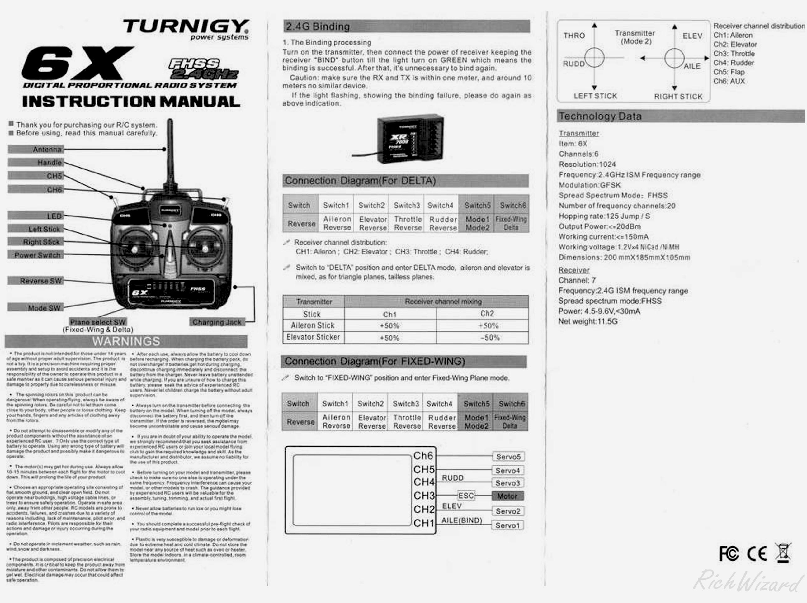 turnigy 6x fhss 2 4ghz transmitter and receiver mode 2 turnigy