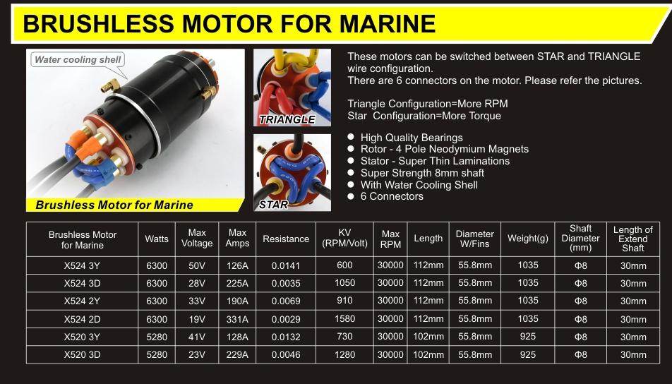 Turnigy Motor Wiring Diagram Motor Download Free Printable